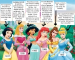 Disney Princesses Deconsructed