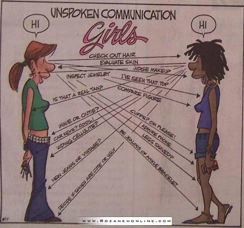 silent communication