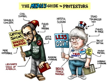 A Comparative Guide To Protests Supplied By The MSM