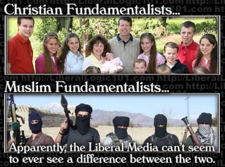 Christian and Muslims - Fundamentally Different