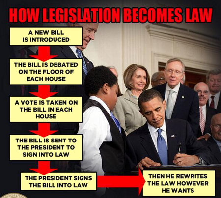 Making Law Under The Obama Regime