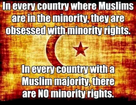 Muslim Rights