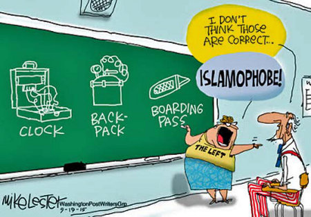 A simple primer on Islam for Americans...