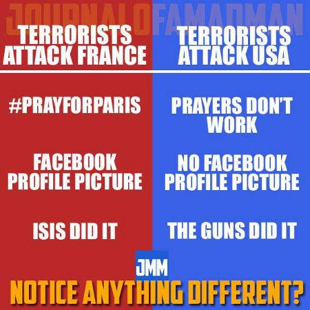 France vs. US