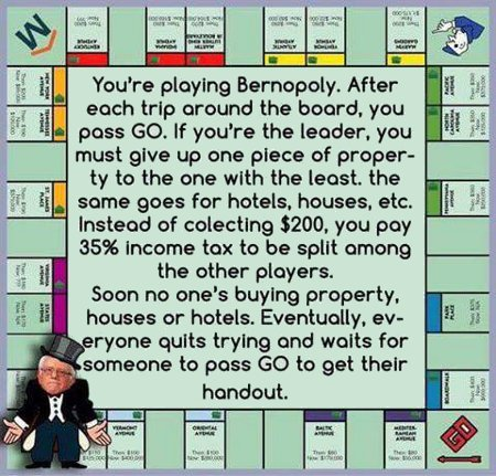 Bernopoly