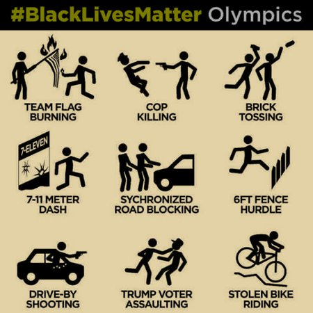 Events at the #BlackLivesMatter Olympics