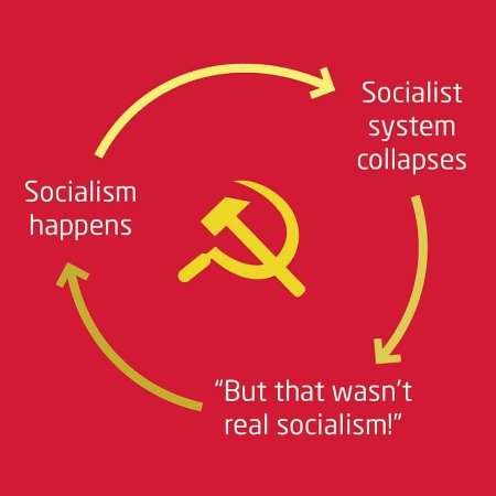 Socialism Cycle