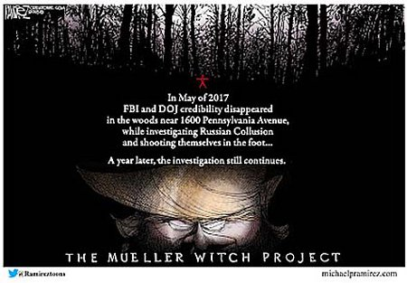 Mueller Witch Project