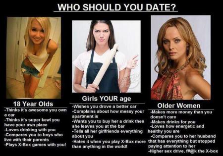 dating-advice-age