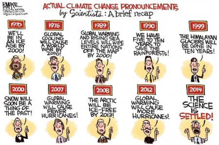 climate-trends