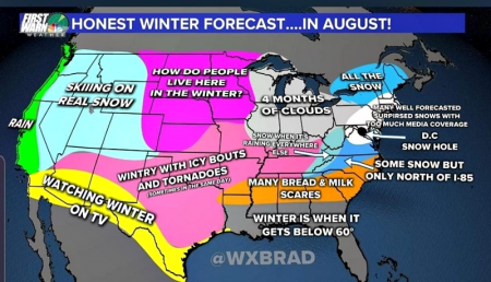 honest-winter-forecast