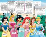 Disney Princesses Deconsructed
