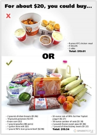 poor-black-diet