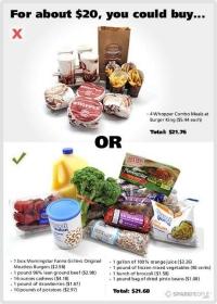 poor-white-diet