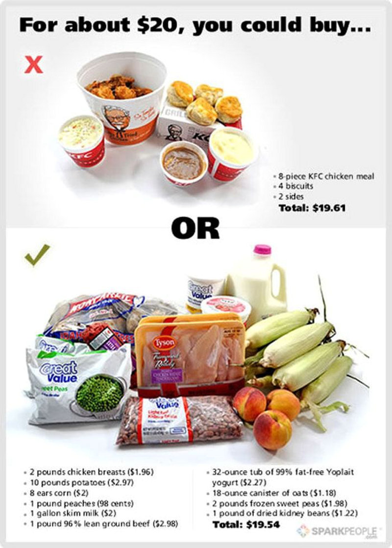 Beyond Diet What Are The  Foods