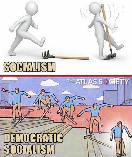 Socialism Then And Democratic Socialism Today